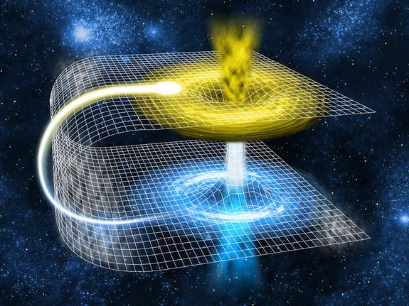 paralel evrenler arası yolculuk