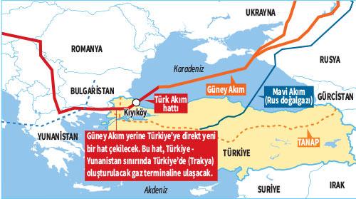 Türk Akımı Projesi Haritası